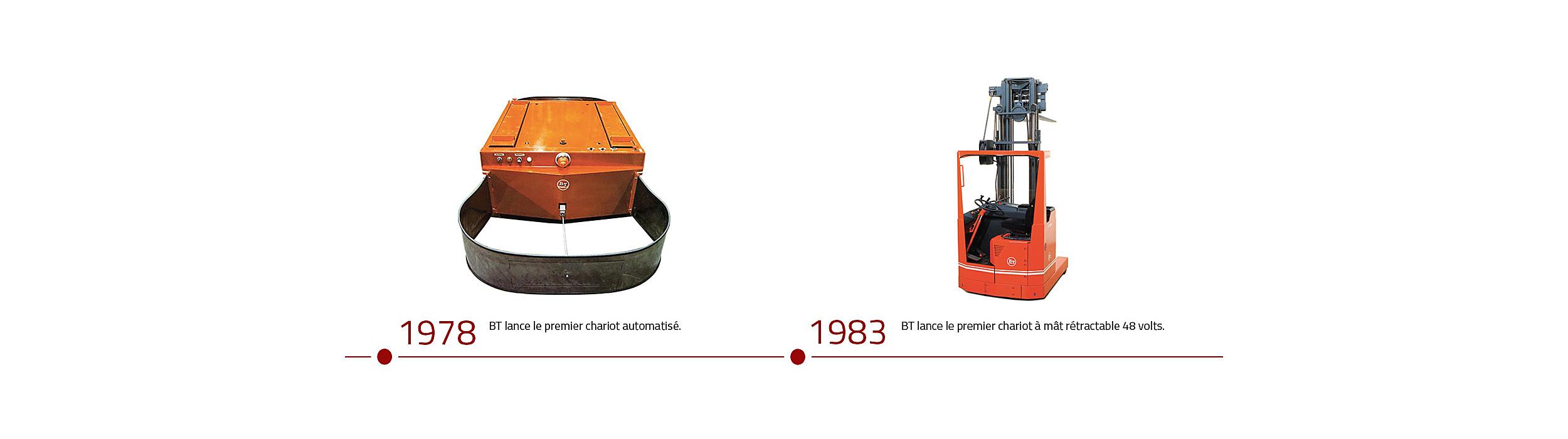 Retour sur l'histoire de Toyota Material Handling, avec le lancement de son premier chariot automatisé en 1978