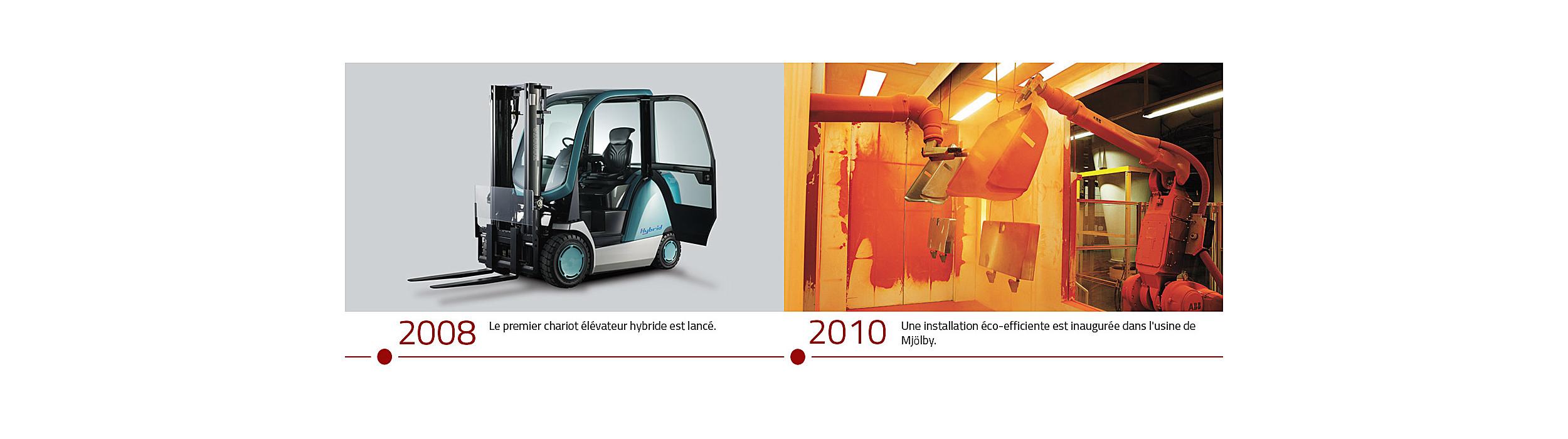 Histoire de Toyota Material Handling : en 2008 elle lance son premier chariot élévateur hybride