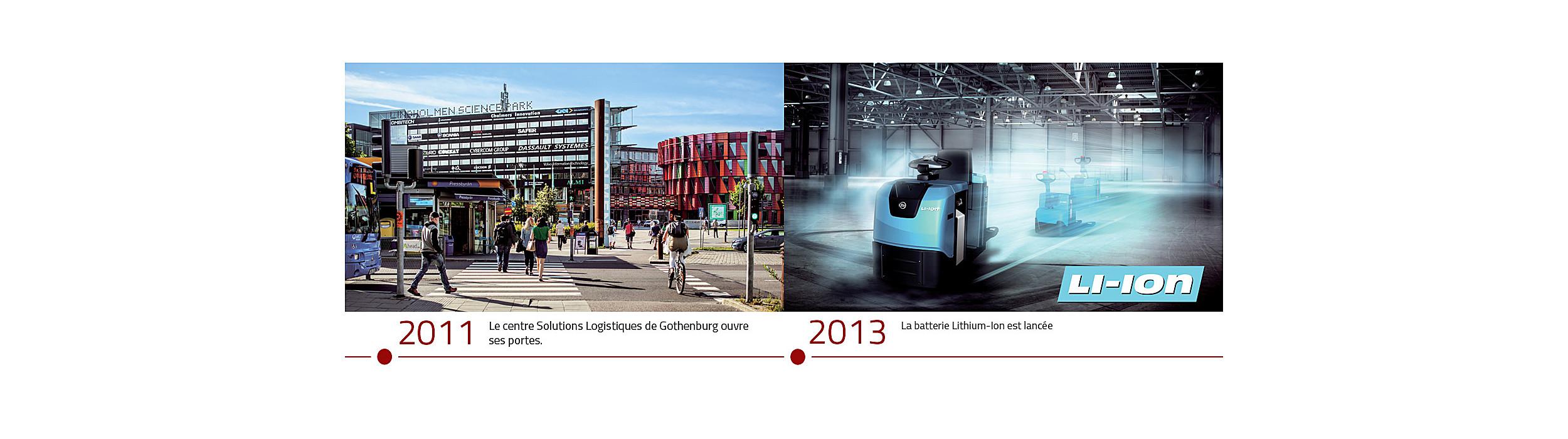 Retour sur l'histoire de Toyota Material Handling : en 2011 elle ouvre son centre de Solutions logistiques et en 2013, la batterie Lithium-Ion