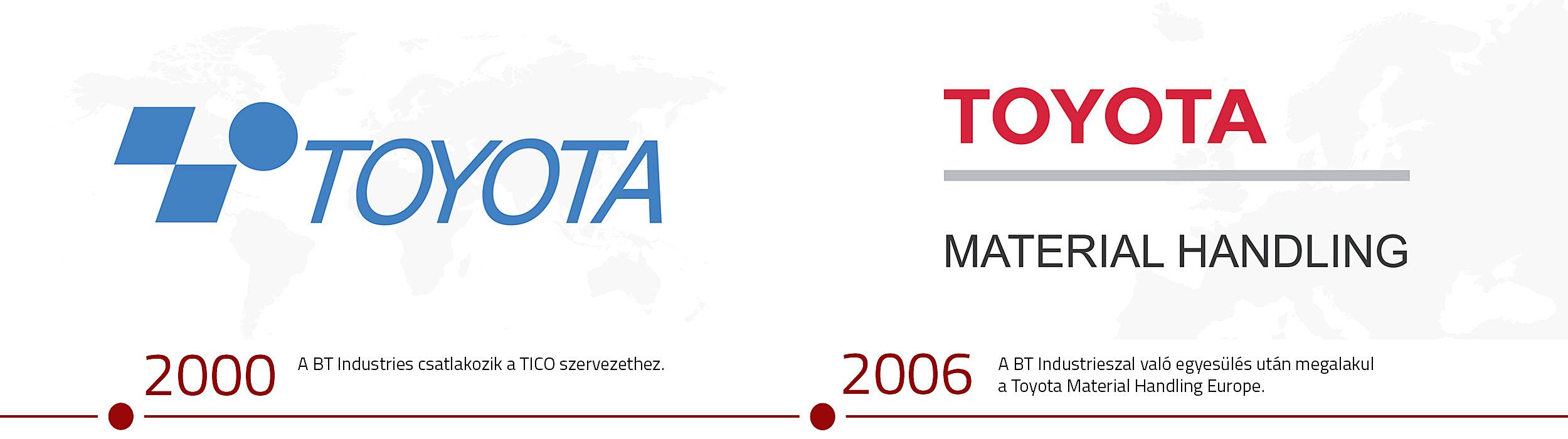 Toyota történelem
