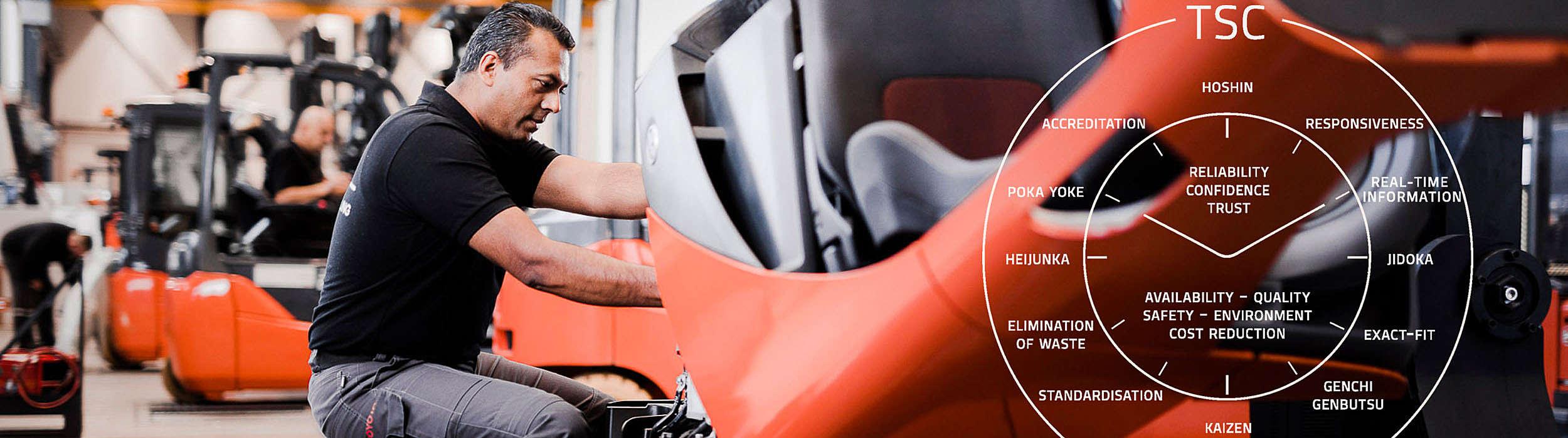Avec le Toyota Service Concept vous optez pour du matériel de manutention de qualité et durable
