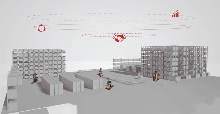 Smartes Handling mit automatisierten Flurförderzeugen