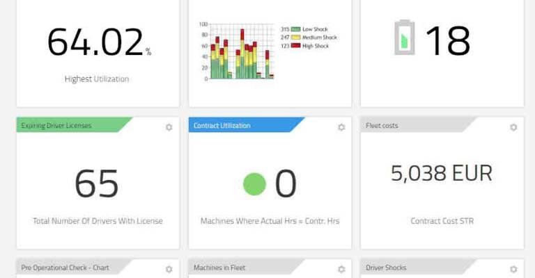 Přehled statistik v aplikaci I_Site
