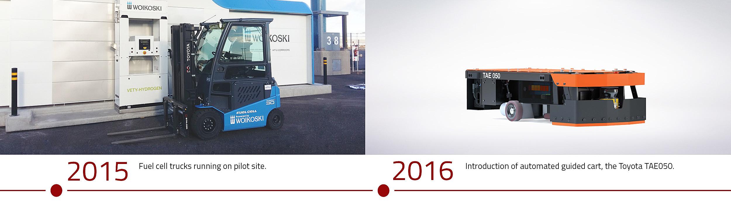 Historia de Toyota Material Handling de 2015 a 2016