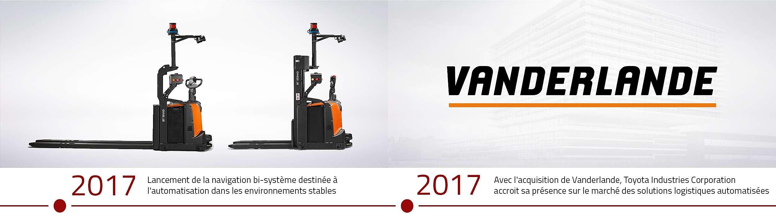 Toyota Material Handling a fait l'acquisition de Vanderlande en 2017 et renforce sa présence sur le marché des solutions logistiques automatisées