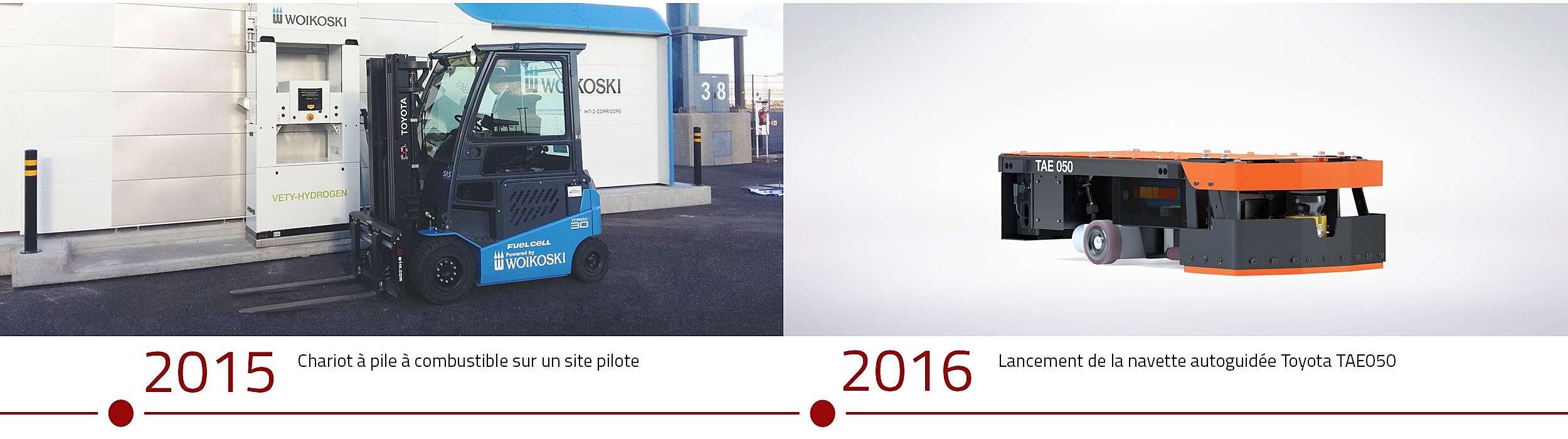Histoire Toyota Material Handling